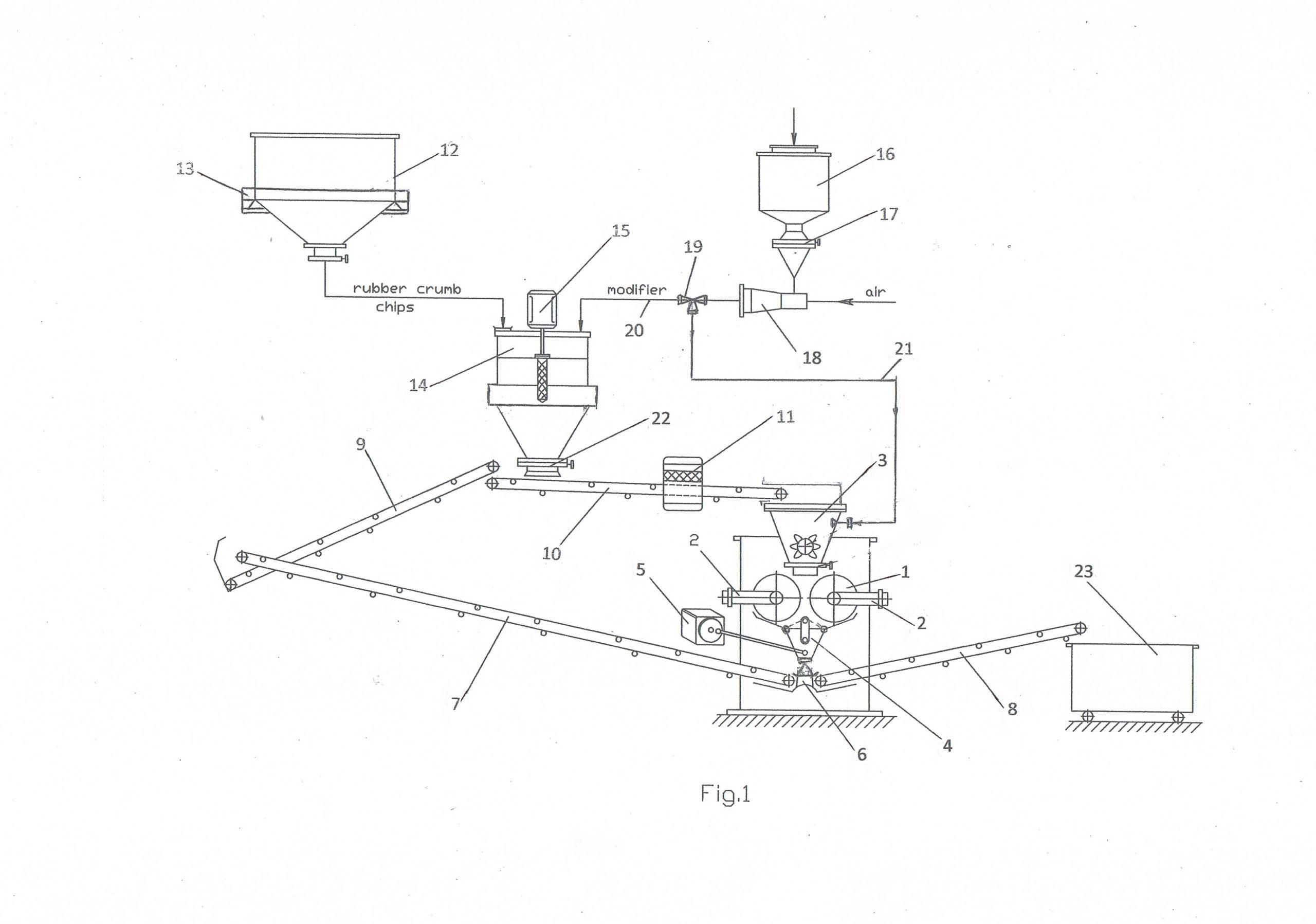 Рис. 1. Принципиальная технологическая схема установки регенерации резиновых отходов, кроки и чипсов при использовании порошкового модификатора